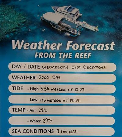 Väderprognos Long Island